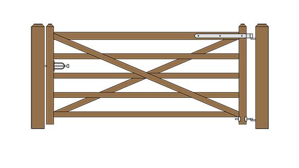 X Rail Gate Plans